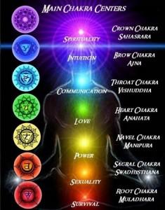Percorso della Luce reiki chakra salute armonia